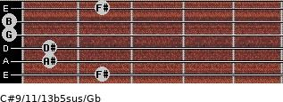 C#9/11/13b5sus/Gb for guitar on frets 2, 1, 1, 0, 0, 2