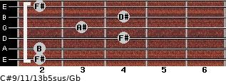 C#9/11/13b5sus/Gb for guitar on frets 2, 2, 4, 3, 4, 2