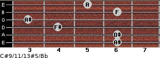 C#9/11/13#5/Bb for guitar on frets 6, 6, 4, 3, 6, 5