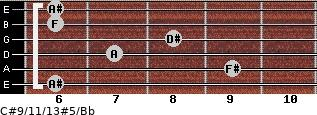 C#9/11/13#5/Bb for guitar on frets 6, 9, 7, 8, 6, 6