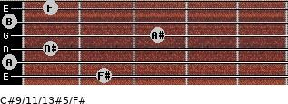 C#9/11/13#5/F# for guitar on frets 2, 0, 1, 3, 0, 1