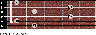 C#9/11/13#5/F# for guitar on frets 2, 1, 4, 2, 4, 1