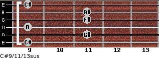 C#9/11/13sus for guitar on frets 9, 11, 9, 11, 11, 9