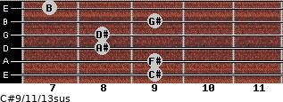 C#9/11/13sus for guitar on frets 9, 9, 8, 8, 9, 7