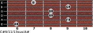 C#9/11/13sus/A# for guitar on frets 6, 9, 8, 8, 9, 7