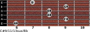 C#9/11/13sus/Bb for guitar on frets 6, 9, 8, 8, 9, 7