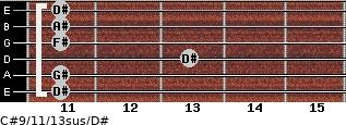 C#9/11/13sus/D# for guitar on frets 11, 11, 13, 11, 11, 11