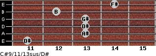 C#9/11/13sus/D# for guitar on frets 11, 13, 13, 13, 12, 14