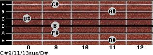 C#9/11/13sus/D# for guitar on frets 11, 9, 9, 8, 11, 9