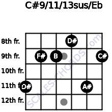 C#9/11/13sus/Eb for guitar on frets 11, 9, 9, 8, 11, 9