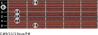 C#9/11/13sus/F# for guitar on frets 2, 1, 1, 1, 0, 2