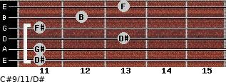 C#9/11/D# for guitar on frets 11, 11, 13, 11, 12, 13