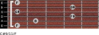 C#9/11/F for guitar on frets 1, 2, 4, 1, 4, 1