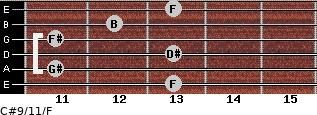 C#9/11/F for guitar on frets 13, 11, 13, 11, 12, 13