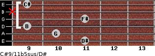C#9/11b5sus/D# for guitar on frets 11, 10, 9, 11, x, 9