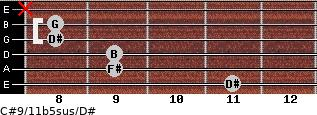 C#9/11b5sus/D# for guitar on frets 11, 9, 9, 8, 8, x