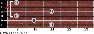 C#9/11b5sus/Eb for guitar on frets 11, 10, 9, 11, x, 9