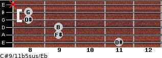 C#9/11b5sus/Eb for guitar on frets 11, 9, 9, 8, 8, x