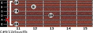 C#9/11b5sus/Eb for guitar on frets 11, x, 13, 11, 12, 11