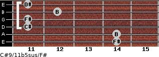 C#9/11b5sus/F# for guitar on frets 14, 14, 11, 11, 12, 11