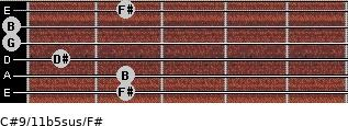 C#9/11b5sus/F# for guitar on frets 2, 2, 1, 0, 0, 2