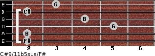 C#9/11b5sus/F# for guitar on frets 2, 2, 5, 4, 2, 3
