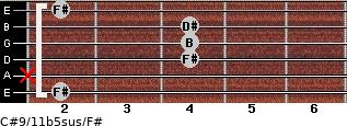 C#9/11b5sus/F# for guitar on frets 2, x, 4, 4, 4, 2