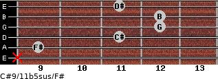 C#9/11b5sus/F# for guitar on frets x, 9, 11, 12, 12, 11