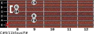 C#9/11b5sus/F# for guitar on frets x, 9, 9, 8, 8, 9