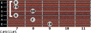 C#9/11#5 for guitar on frets 9, 8, 7, 8, 7, 7