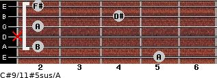 C#9/11#5sus/A for guitar on frets 5, 2, x, 2, 4, 2