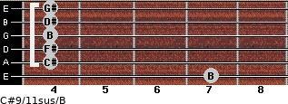 C#9/11sus/B for guitar on frets 7, 4, 4, 4, 4, 4