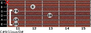 C#9/11sus/D# for guitar on frets 11, 11, 13, 11, 12, x
