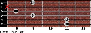 C#9/11sus/D# for guitar on frets 11, 11, 9, 8, x, 9
