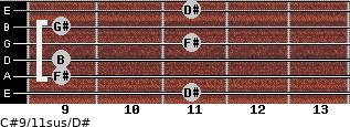 C#9/11sus/D# for guitar on frets 11, 9, 9, 11, 9, 11