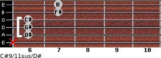 C#9/11sus/D# for guitar on frets x, 6, 6, 6, 7, 7