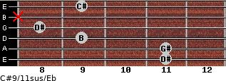 C#9/11sus/Eb for guitar on frets 11, 11, 9, 8, x, 9