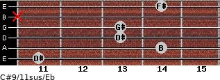 C#9/11sus/Eb for guitar on frets 11, 14, 13, 13, x, 14