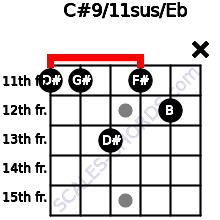 C#9/11sus/Eb for guitar on frets 11, 11, 13, 11, 12, x