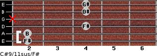 C#9/11sus/F# for guitar on frets 2, 2, 4, x, 4, 4