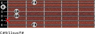 C#9/11sus/F# for guitar on frets 2, x, 1, 1, 0, 2