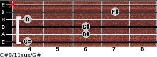 C#9/11sus/G# for guitar on frets 4, 6, 6, 4, 7, x