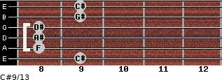 C#9/13 for guitar on frets 9, 8, 8, 8, 9, 9