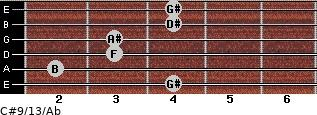 C#9/13/Ab for guitar on frets 4, 2, 3, 3, 4, 4