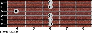 C#9/13/A# for guitar on frets 6, 6, 6, 4, 6, 6