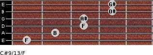 C#9/13/F for guitar on frets 1, 2, 3, 3, 4, 4