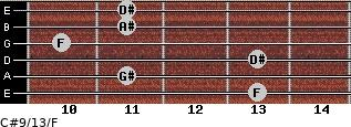 C#9/13/F for guitar on frets 13, 11, 13, 10, 11, 11