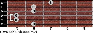 C#9/13b5/Bb add(m2) guitar chord