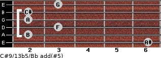 C#9/13b5/Bb add(#5) guitar chord