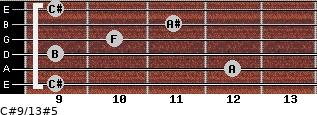 C#9/13#5 for guitar on frets 9, 12, 9, 10, 11, 9